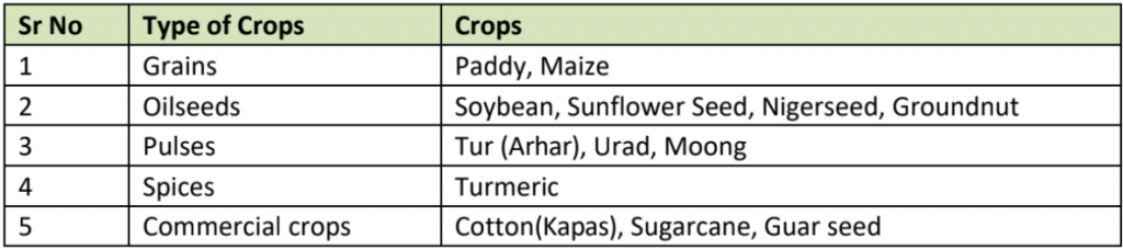 crops that grow in kharif season