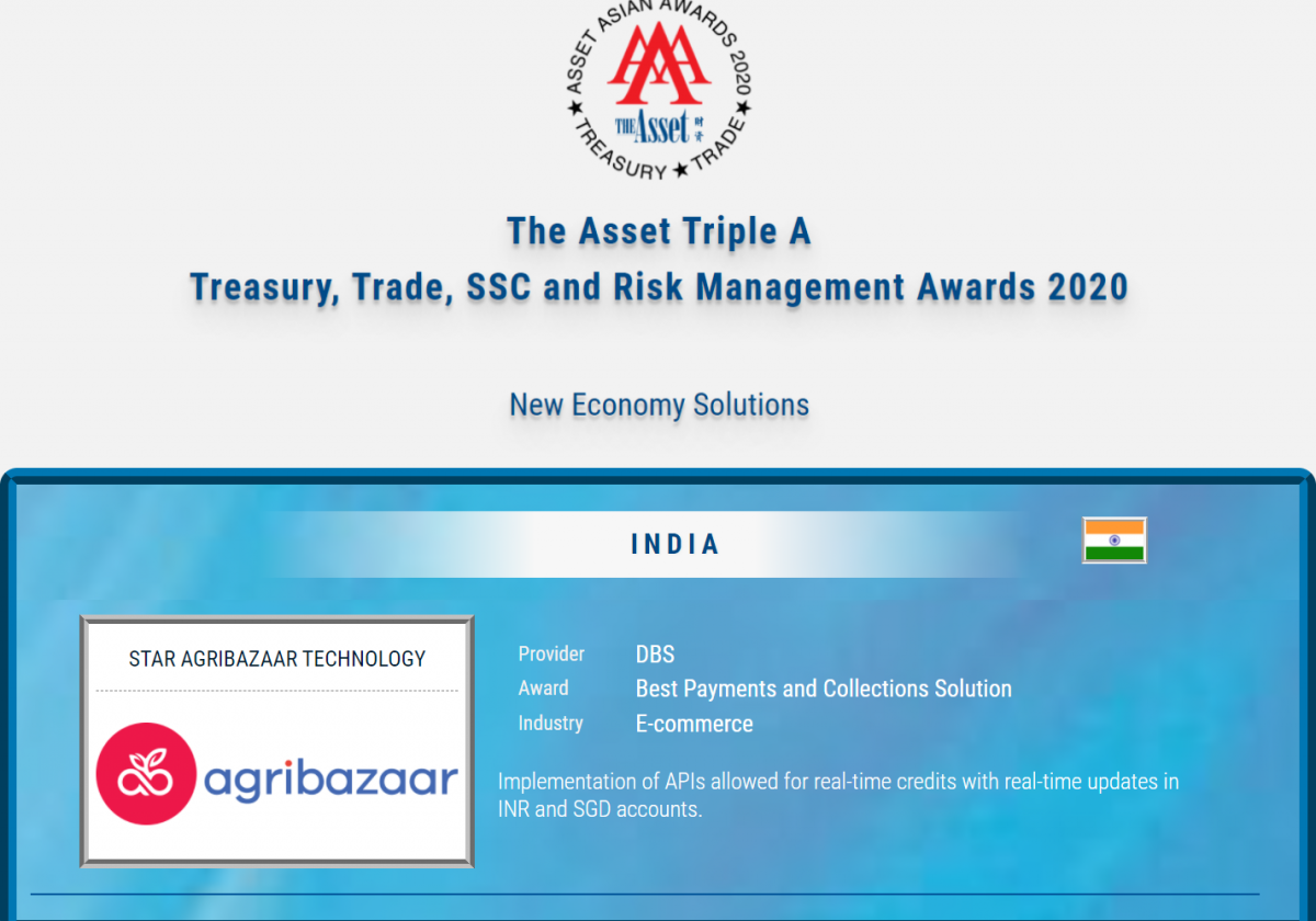 Agriazaar wins Triple A Awards 2020: The Asset