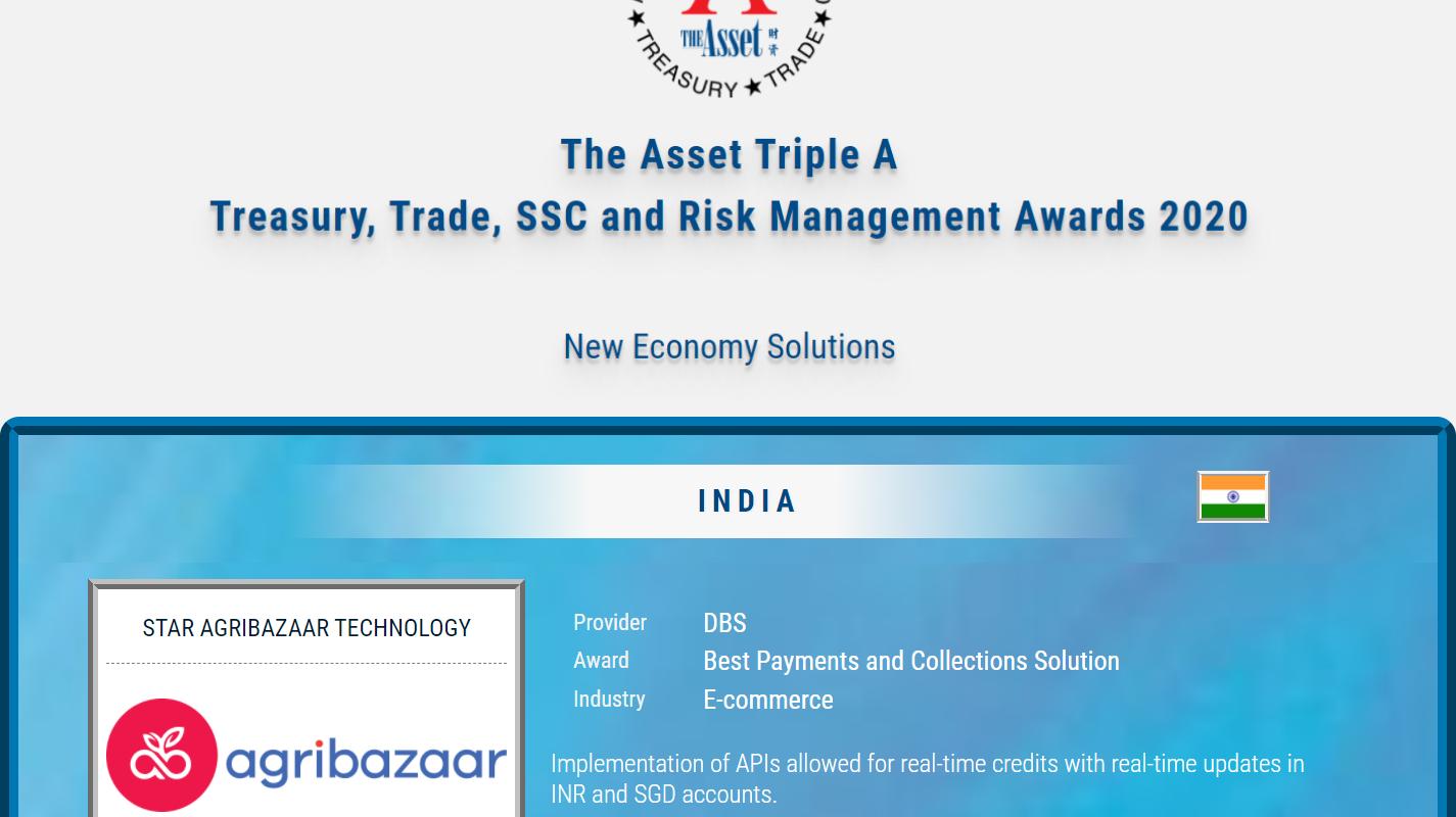 Agriazaar wins Triple A Awards 2020: The Asset